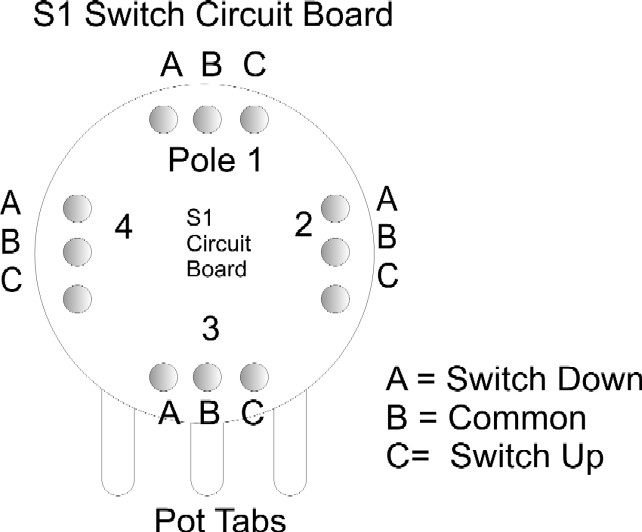 wiring tip  using an s1 switch with jbe pickups