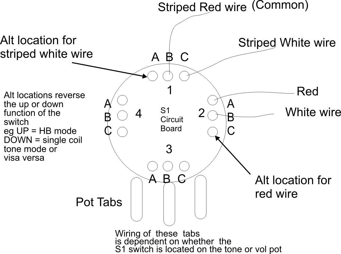 Soap Bar Pickups Wiring Diagram 2